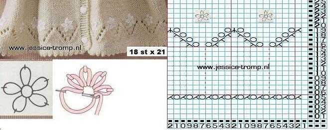 Iets Nieuws 83 gratis breipatronen leuke babykleding breien brei babygarens &NO99