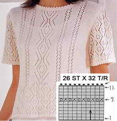 13 English Aran Cable Lace Woman Sweater Pattern Clothing Women